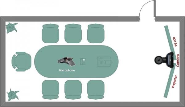 Mô hình bố trí phòng họp nhỏ